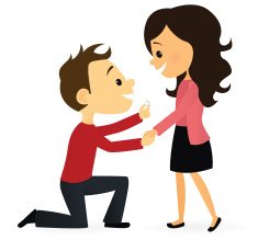 Consulting Diaries- What to Do after the Proposal?